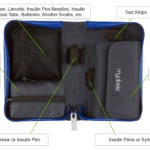 banting_wallet_-_supplies_diagram_cobalt_blue_
